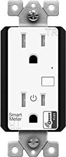 ENERWAVE Z-Wave Plus Wall Outlet with Smart Meter Energy...