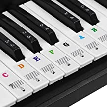 BUZIFU Piano Sticker Labels of Piano and Electronic Keyboard