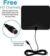 MIYAKO HDTV Antenna - Digital Amplified High Definition TV Antenna 60-90 Miles Range 4K VHF UHF