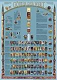 Götter der Welt - Vergleichende Darstellung der