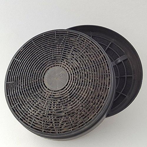 Aktivkohlefilter für Umluftbetrieb SET (2 St) / Kohlefilter/Filter Umluft/für Umluft Betrieb/AKF-010 / Dunstabzugshauben/Wandhaube VLANO 0712603