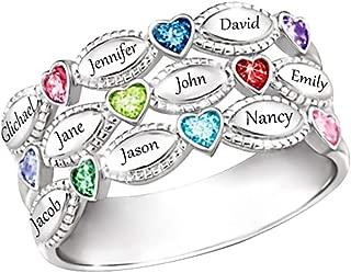 name ring india