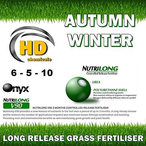 HD CHEMICALS Engrais pour Herbe Automne/Hiver 1500 g à libération Lente 6-5-10 NutriLong V90
