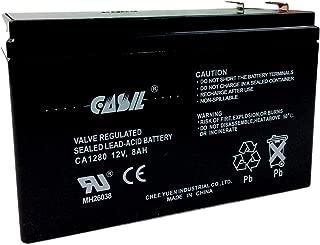 Verizon FiOS GT12080-HG 12V 8Ah GS Portalac Casil Battery Replacement PX12072HG by Inovel Power