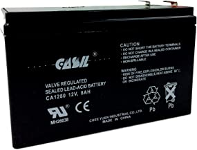 Verizon FiOS GT12080-HG 12V 8Ah GS Portalac Casil Battery Replacement PX12072HG by Inovel Power