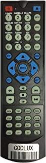Best konka remote control code Reviews