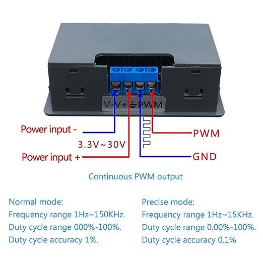 Pwm Pulso Frecuencia Deber Cycle Ajustable Módulo Onda Generador de Señales Rh