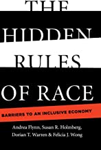 Best rules of race Reviews