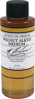 alkyd painting medium