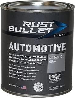 Best rust bullet instructions Reviews