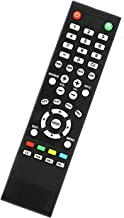 Best proscan tv remote replacement Reviews