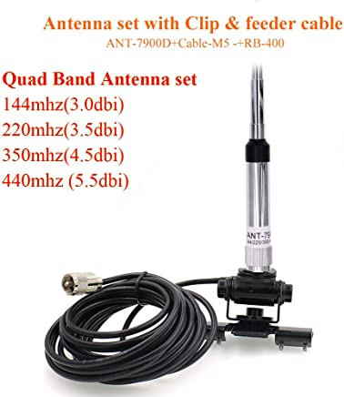 ANYSECU Two Way Radio @ Amazon com: