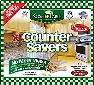 Best kitchen worktop protectors accessories Reviews