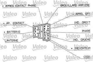 Valeo 251442 Commutateur de colonne de direction