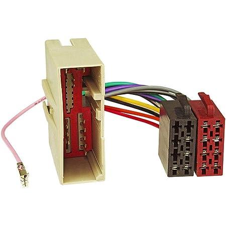 Tomzz Audio 7015 006 Radio Anschluss Montage Set Elektronik