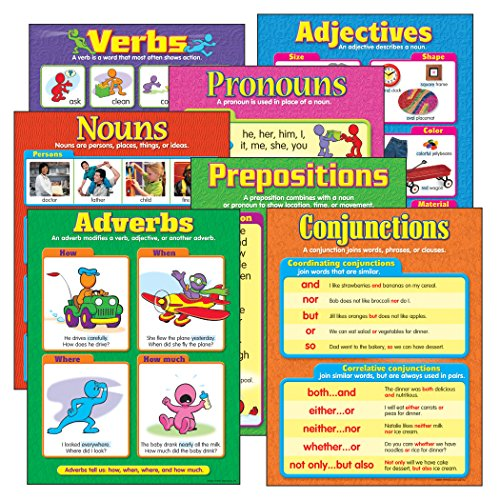 TREND enterprises, Inc. Seven Parts of Speech Learning Charts Combo Pack, set of 7