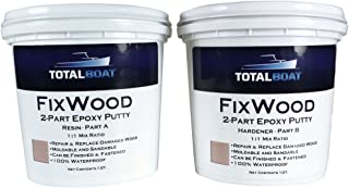interlux epoxy filler