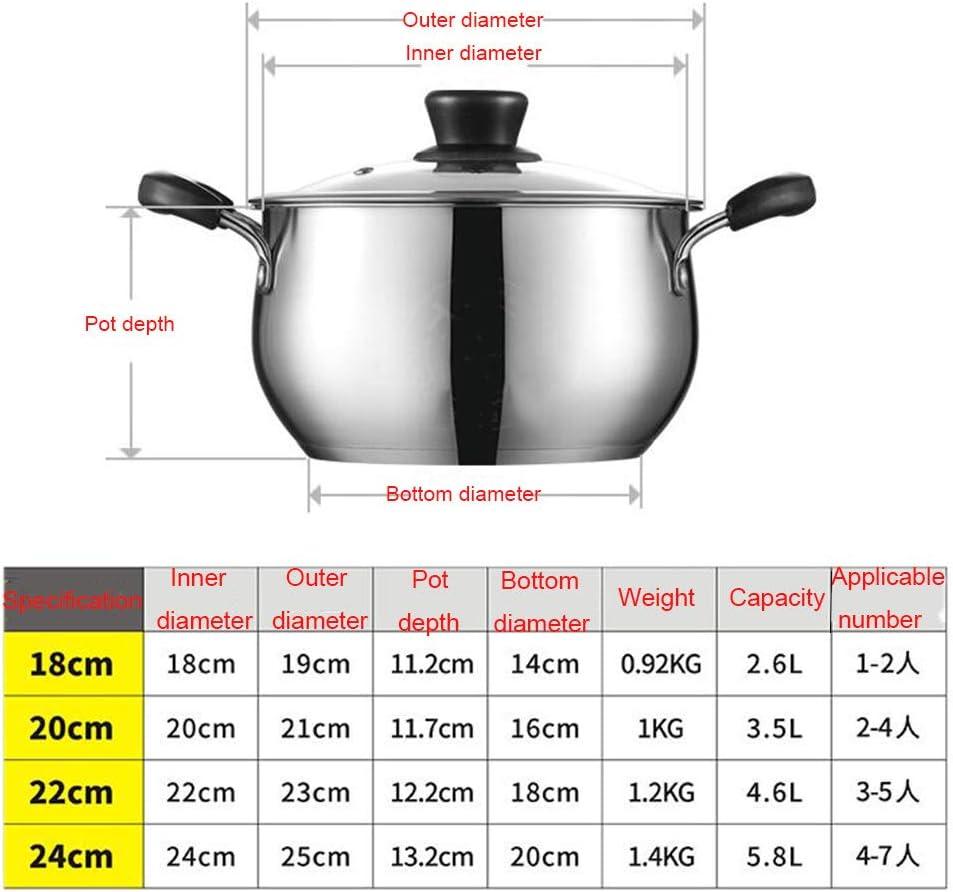 Marmite Pot à Soupe en Acier Inoxydable à Trois Couches avec Marmite à Induction épaissie Universelle,Stainlesssteel-5.8L Stainlesssteel-2.6l