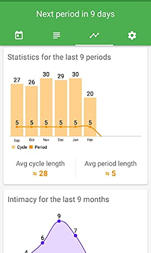 Period-Tracker-Ovulation-trackerCycle-Tracker-Period-Cycle-Calculator-Pro-2020