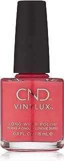 Best cnd pink bikini Reviews