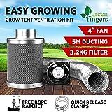 Grow Tent Fans
