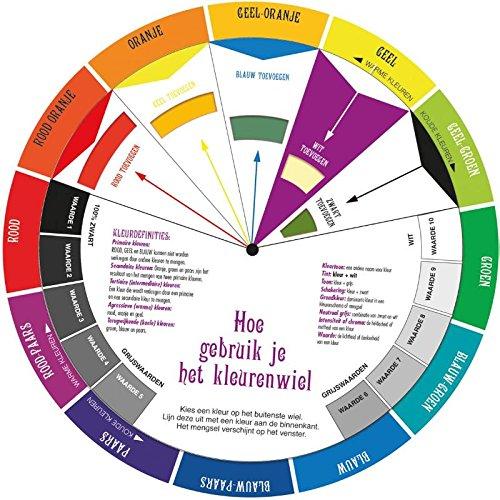Kleurenwiel: de meng- en combinatiegids
