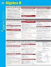 algebra II sparkcharts