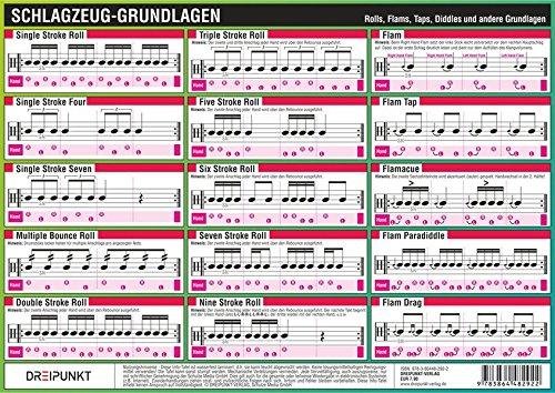 Schlagzeug Grundlagen: Rolls, Flams, Taps, Diddles und andere Grundlagen des Schlagzeugspiels.
