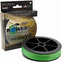 Power Pro 31500200300C SSV2 20 Lb 300 Yd Aqua Green