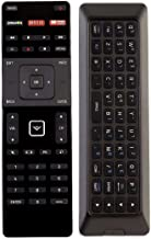 remote control for zenith tv