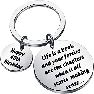 FUSTMW Happy Birthday Keychain Gift 13th 16th 18th 30th 40th Charms Key Ring Best Friends Family Jewelry