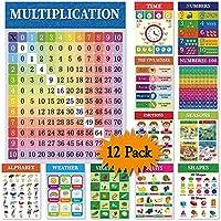 12-Pack Lfc Preschool Educational Poster