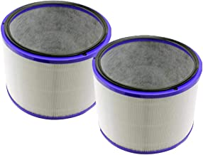FITYLE 2pcs Filter for Dyson Pure Cool Link Desk &Dyson Pure Hot+Cool Link Purifier
