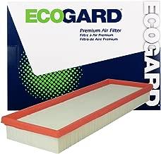 ECOGARD XA6183 Premium Engine Air Filter Fits 2012-2016 Fiat 500 Non-Turbo