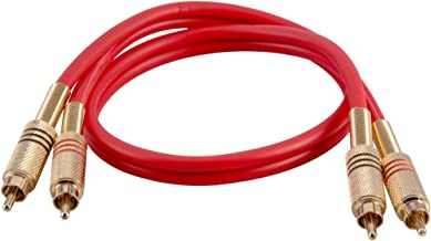Seismic Audio Premium Red 2 Foot Dual RCA Male Audio Patch Cable (SAPRCA2-RD)