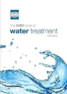 ghd water