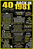 HappyPoster 40 Years Ago Anniversary Decorations 1981 Poster - Birthday Party Poster or 40th Anniversary Favors for Men and Women - Large Size (13x19 inches) - Party Supplies Sign Banner