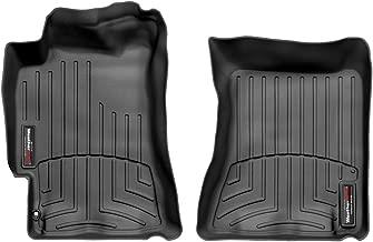 WeatherTech Custom Fit Front FloorLiner for Subaru Impreza (Black)