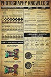 Photographer Knowledge Canvas Wall Art Cheat Sheet JPEG Vs Raw, Dlsr Vs Mirrorless Camera, Beginners Guide Posters Home Decorations for Living Room Abstract Wall Art Decor Motivational Wrap Frame