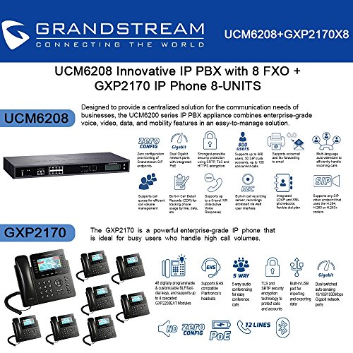 Grandstream UCM6208 IP PBX with 8 FXO + GXP2170 8-UNITS IP Phone