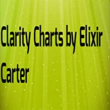 Clarity Charts