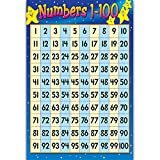 JHD Number 1-100,Learning to Count-Childrens Wall Chart