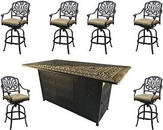 Sunvuepatio Fire pit dining table set outdoor propane heater Elisabeth bar stools cast aluminum furniture.