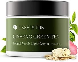 Best anti aging cream non comedogenic Reviews