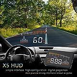 YOUNICER Auto HUD Head Up Display HUD GPS OBD2 Dual System Universal OBD2 HUD Head Up Display Projektor herramientas
