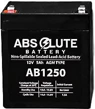 AB1250 12V 5AH SLA Replacement Battery 4 Genesis Datasafe NPX-25TFR, 12HX25T-FR