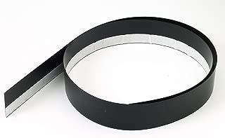 Concrete Countertop Undermount Sink Form - Cast-In-Place - Z Counterform