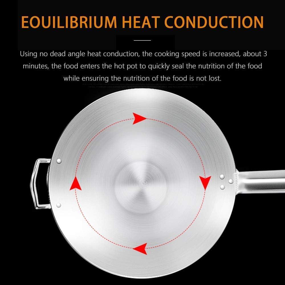 Wok en Acier Inoxydable - 34-43Cm / antiadhésif - Convient à Toutes Les plaques de Cuisson, y Compris l'induction - Poignées Stay-Cool, 36Cm, 36cm 36cm
