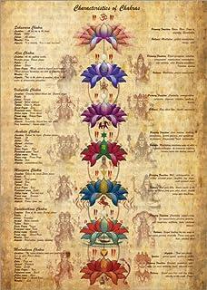 Poster 13 x 13 cm Nouveau Poster Chakras in Evening Sky de Editors Choice Reproduction Haut de Gamme