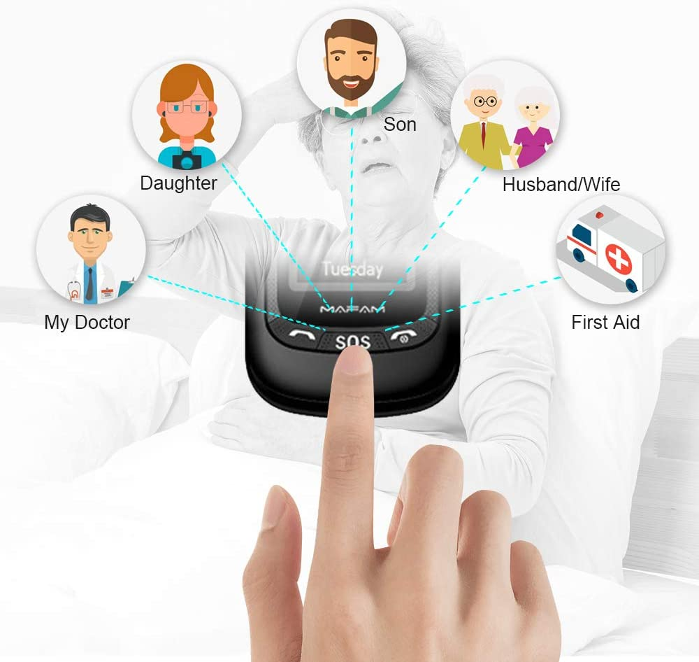 Pantalla de 2,4+1.44 Pulgadas Negro Tel/éfono M/óvil para Personas Mayores Teclas Grandes con Tapa Flip Senior F/ácil de Usar Celular para Ancianos con SOS Botones